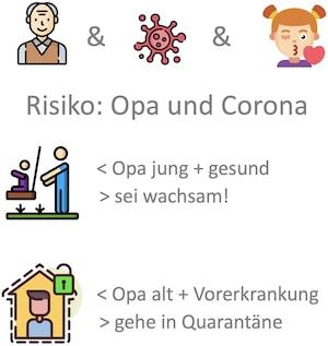 Corona - Risiko, Schutz und Lockerungen für Großeltern