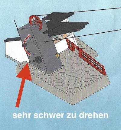 Kurbel der Seilbahn schwer drehbar