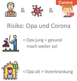 Corona Opa und Opa, Großeltern