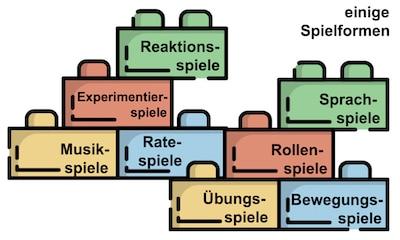 Spielformen für Opa, Oma und Enkel
