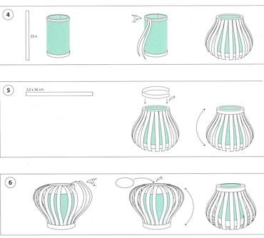 Anleitung zum Verkleben der 25 Papierstreifen als Körper am Laternen-Zylinder verkleben