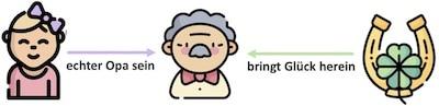 Opa sein macht glücklich