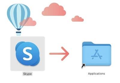 Skype installieren auf dem Mac