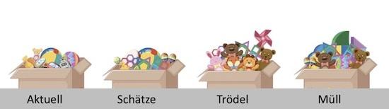 Aufräumen im Kinderzimmer mit dem Kistentrick